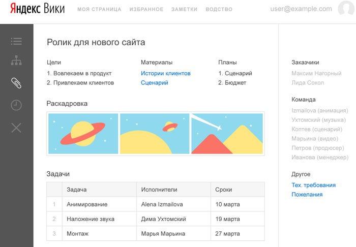 Страница Вики