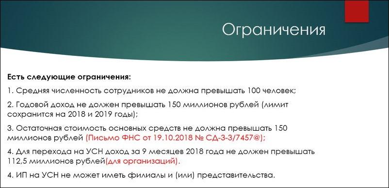 Лимиты УСН 2019