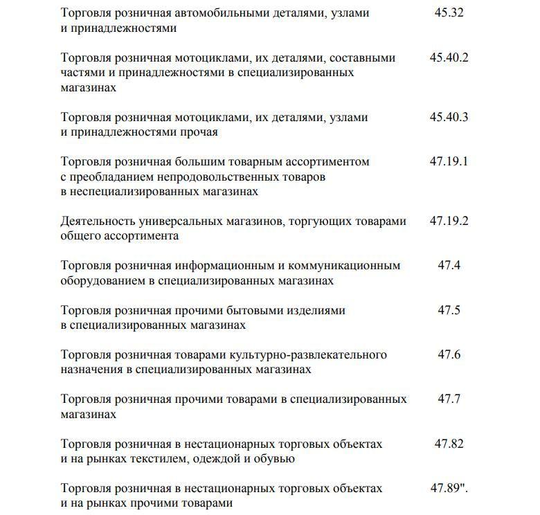 список наиболее пострадавших от пандемии отраслей страница 2